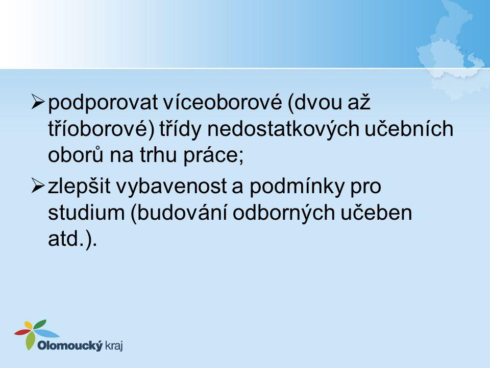 V Programovém prohlášení Rady Olomouckého kraje pro období 2008 – 2012 je jednou z priorit podpora učňovského školství spočívající v:  zavedení motivačních stipendií pro žáky učebních oborů v souladu s požadavky trhu práce;  otevírání takových oborů a v takovém rozsahu, který zajistí požadovanou pracovní sílu.