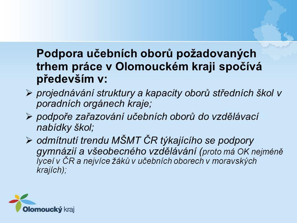 Podpora učebních oborů požadovaných trhem práce v Olomouckém kraji spočívá především v:  projednávání struktury a kapacity oborů středních škol v por