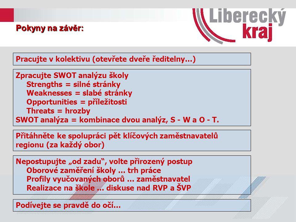 Pokyny na závěr: Pracujte v kolektivu (otevřete dveře ředitelny…) Zpracujte SWOT analýzu školy Strengths = silné stránky Weaknesses = slabé stránky Op