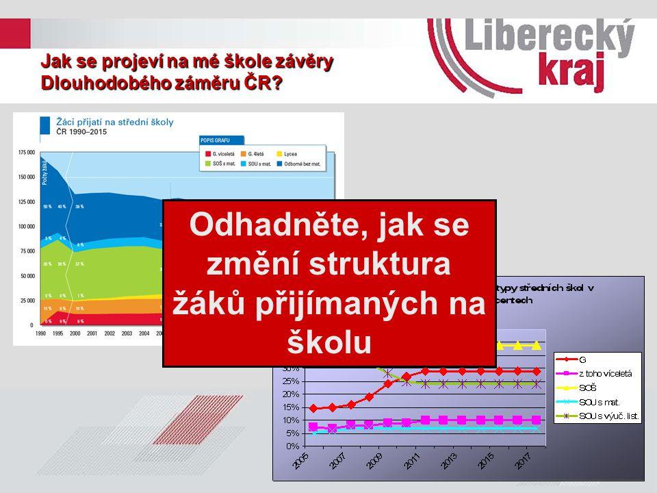 Jak se projeví na mé škole závěry Dlouhodobého záměru ČR? Odhadněte, jak se změní struktura žáků přijímaných na školu