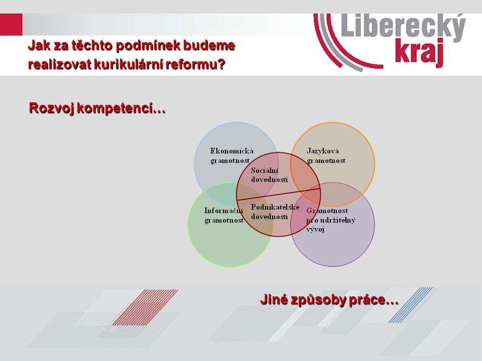 Jak za těchto podmínek budeme realizovat kurikulární reformu? Rozvoj kompetencí… Jiné způsoby práce…