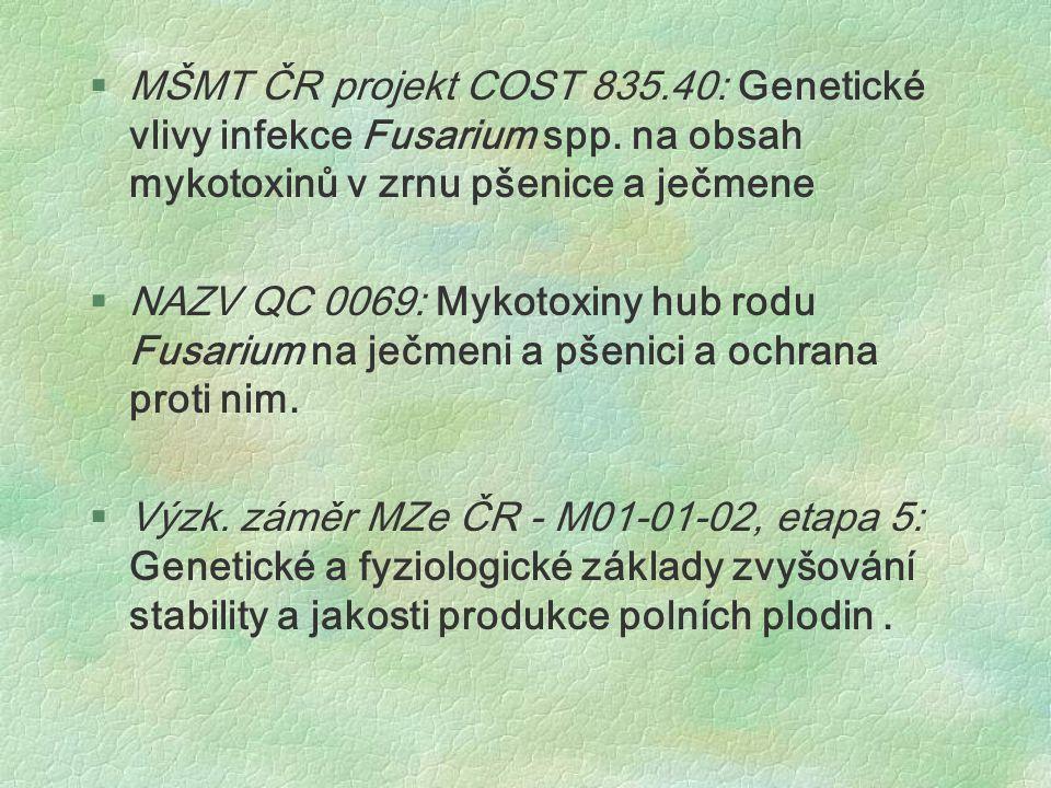 §MŠMT ČR projekt COST 835.40: Genetické vlivy infekce Fusarium spp. na obsah mykotoxinů v zrnu pšenice a ječmene §NAZV QC 0069: Mykotoxiny hub rodu Fu