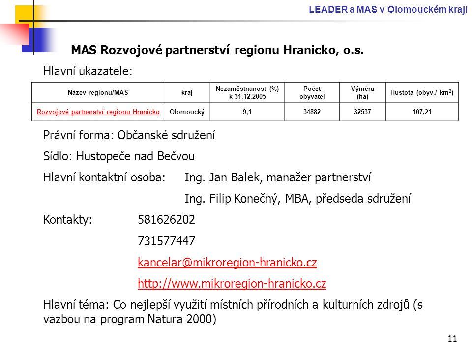 11 LEADER a MAS v Olomouckém kraji MAS Rozvojové partnerství regionu Hranicko, o.s. Hlavní ukazatele: Právní forma: Občanské sdružení Sídlo: Hustopeče