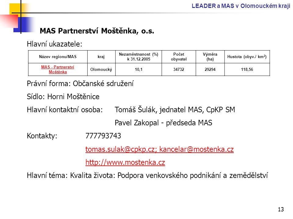 13 LEADER a MAS v Olomouckém kraji MAS Partnerství Moštěnka, o.s. Hlavní ukazatele: Právní forma: Občanské sdružení Sídlo: Horni Moštěnice Hlavní kont