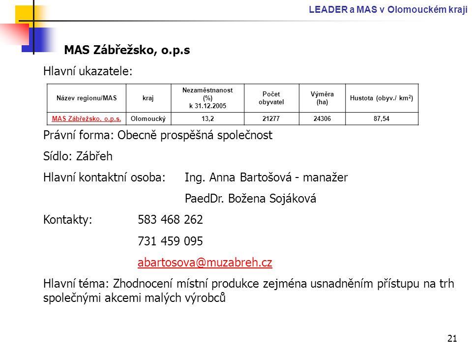21 LEADER a MAS v Olomouckém kraji MAS Zábřežsko, o.p.s Hlavní ukazatele: Právní forma: Obecně prospěšná společnost Sídlo: Zábřeh Hlavní kontaktní oso