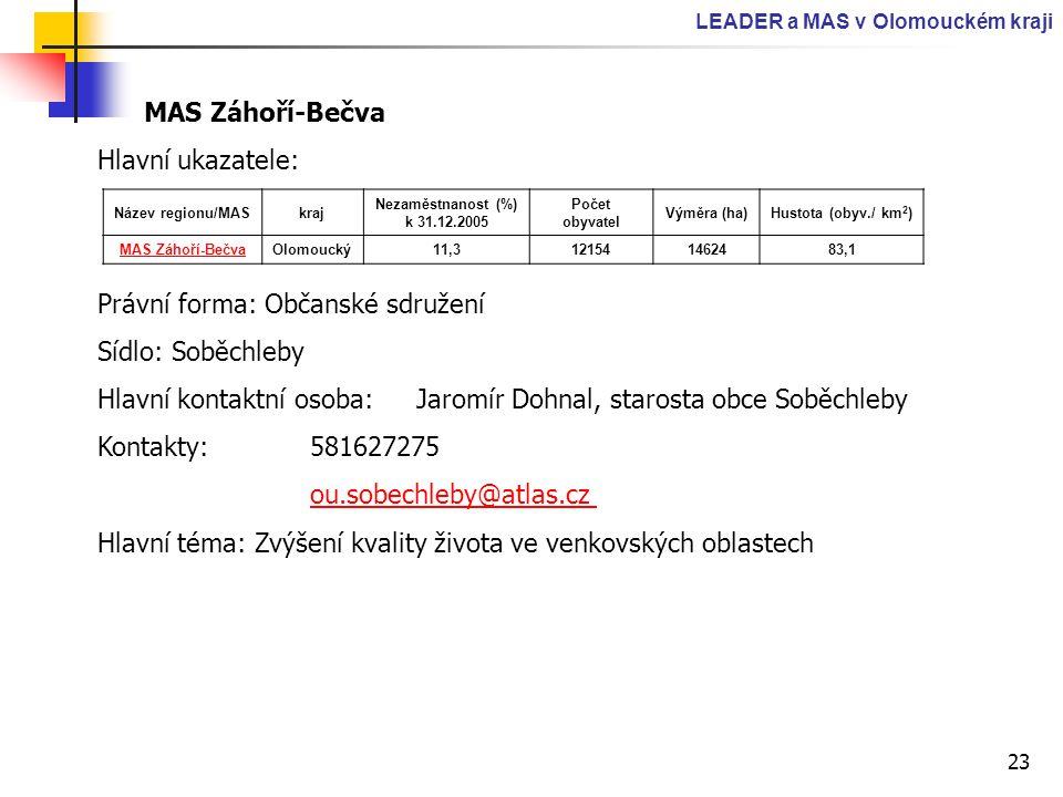 23 LEADER a MAS v Olomouckém kraji MAS Záhoří-Bečva Hlavní ukazatele: Právní forma: Občanské sdružení Sídlo: Soběchleby Hlavní kontaktní osoba: Jaromí