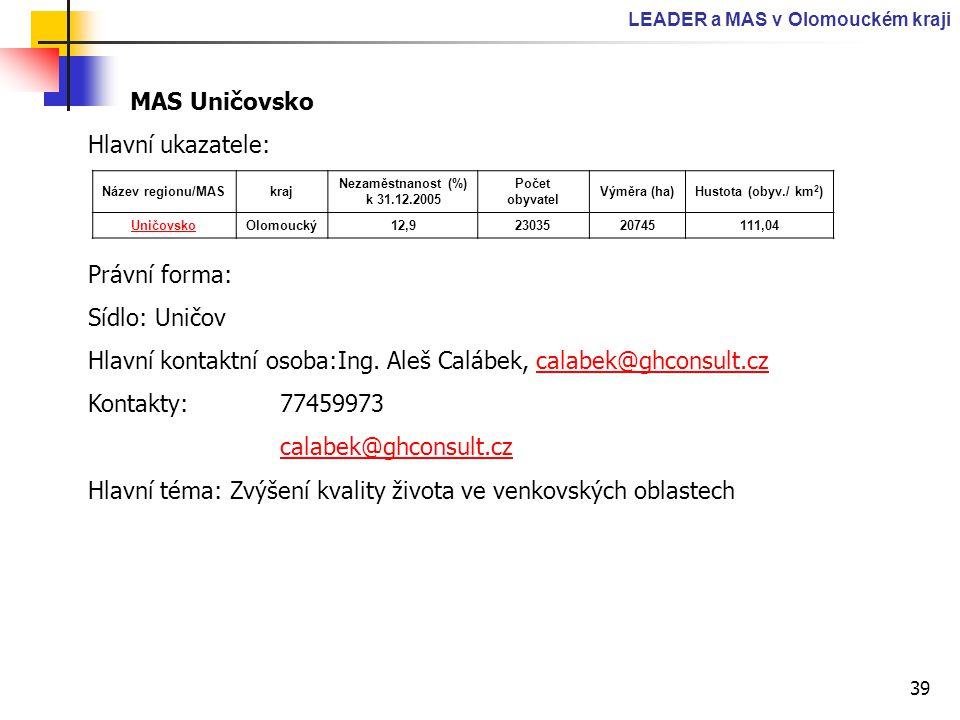 39 LEADER a MAS v Olomouckém kraji MAS Uničovsko Hlavní ukazatele: Právní forma: Sídlo: Uničov Hlavní kontaktní osoba:Ing. Aleš Calábek, calabek@ghcon