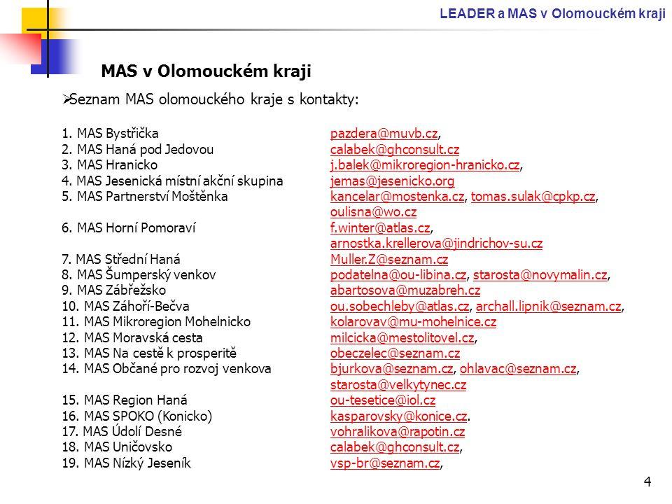 4 LEADER a MAS v Olomouckém kraji MAS v Olomouckém kraji  Seznam MAS olomouckého kraje s kontakty: 1. MAS Bystřička pazdera@muvb.cz,pazdera@muvb.cz 2