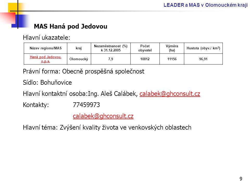 9 LEADER a MAS v Olomouckém kraji MAS Haná pod Jedovou Hlavní ukazatele: Právní forma: Obecně prospěšná společnost Sídlo: Bohuňovice Hlavní kontaktní