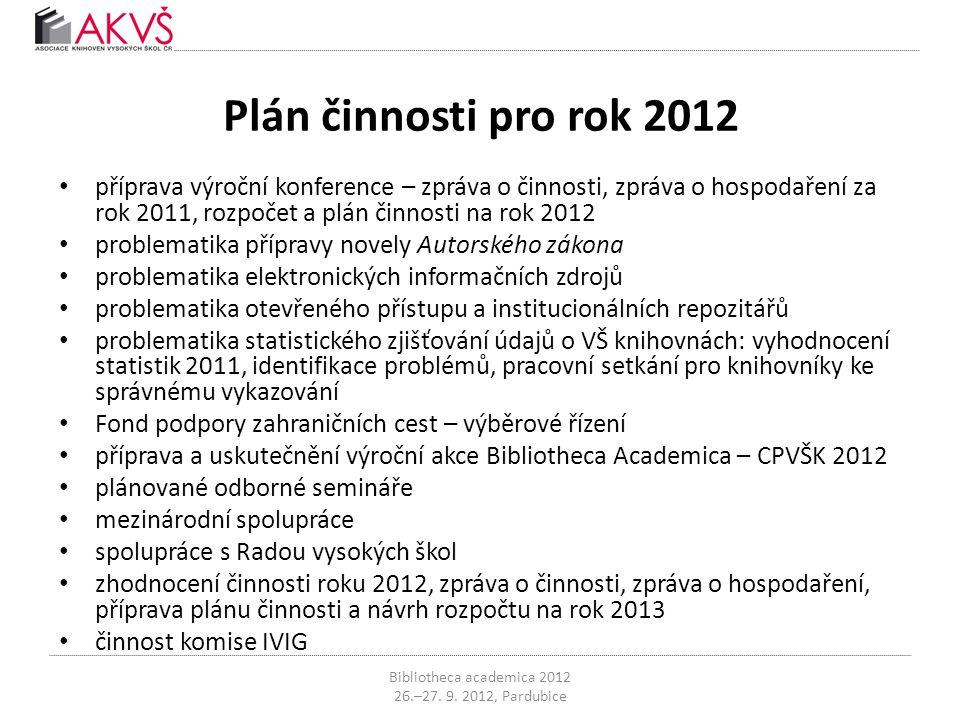 Plán činnosti pro rok 2012 • příprava výroční konference – zpráva o činnosti, zpráva o hospodaření za rok 2011, rozpočet a plán činnosti na rok 2012 •