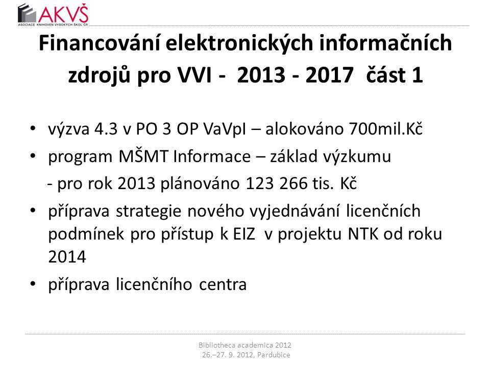 Financování elektronických informačních zdrojů pro VVI - 2013 - 2017 část 1 • výzva 4.3 v PO 3 OP VaVpI – alokováno 700mil.Kč • program MŠMT Informace – základ výzkumu - pro rok 2013 plánováno 123 266 tis.