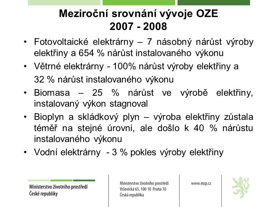 Meziroční srovnání vývoje OZE 2007 - 2008 •Fotovoltaické elektrárny – 7 násobný nárůst výroby elektřiny a 654 % nárůst instalovaného výkonu •Větrné el