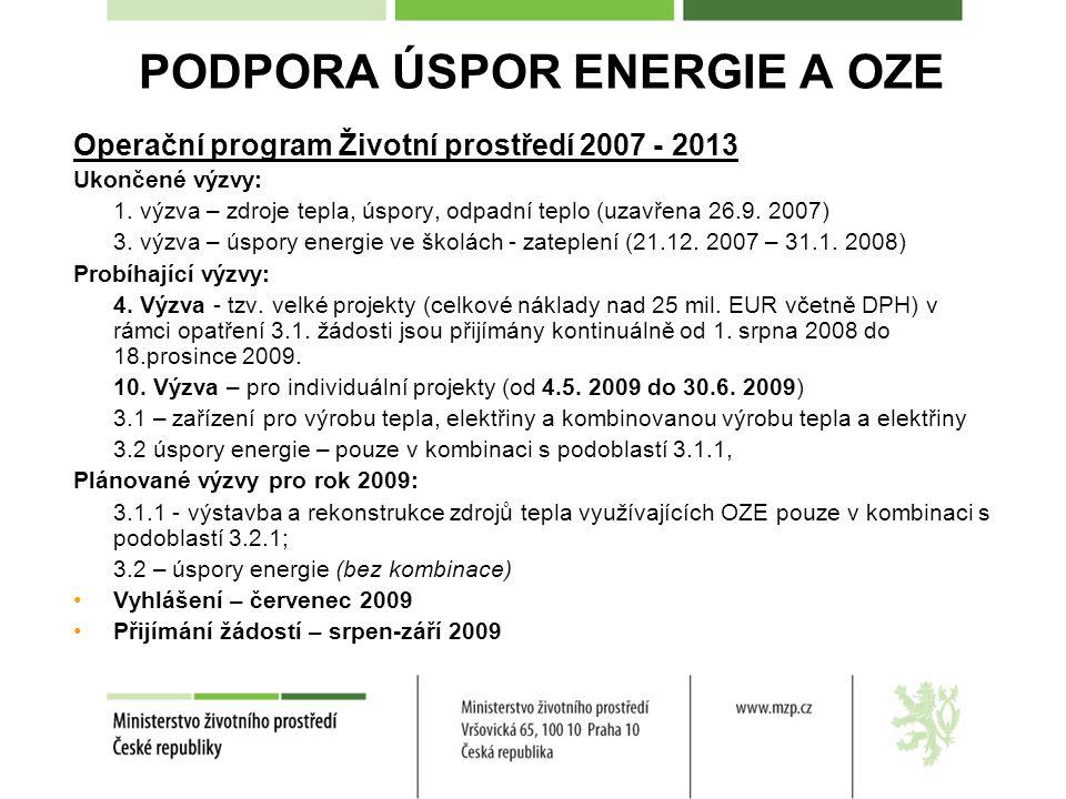 PODPORA ÚSPOR ENERGIE A OZE Operační program Životní prostředí 2007 - 2013 Ukončené výzvy: 1. výzva – zdroje tepla, úspory, odpadní teplo (uzavřena 26