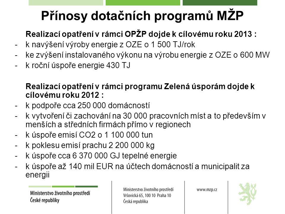 Přínosy dotačních programů MŽP Realizací opatření v rámci OPŽP dojde k cílovému roku 2013 : -k navýšení výroby energie z OZE o 1 500 TJ/rok -ke zvýšen