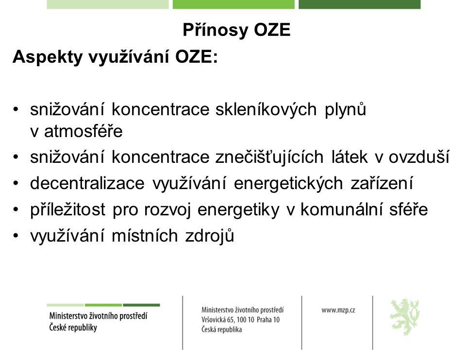 Přínosy OZE Aspekty využívání OZE: •snižování koncentrace skleníkových plynů v atmosféře •snižování koncentrace znečišťujících látek v ovzduší •decent