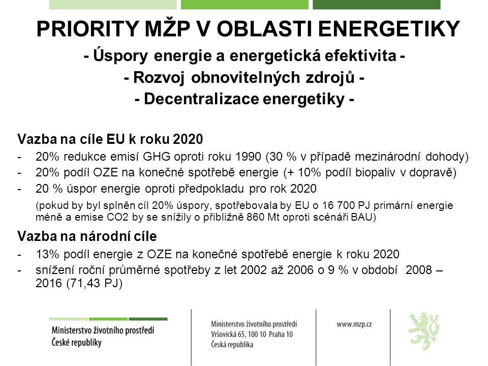 PRIORITY MŽP V OBLASTI ENERGETIKY - Úspory energie a energetická efektivita - - Rozvoj obnovitelných zdrojů - - Decentralizace energetiky - Vazba na c