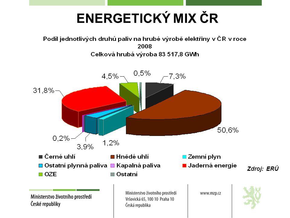OBNOVITELNÉ ZDROJE ENERGIE - I Zdroj: ERÚ