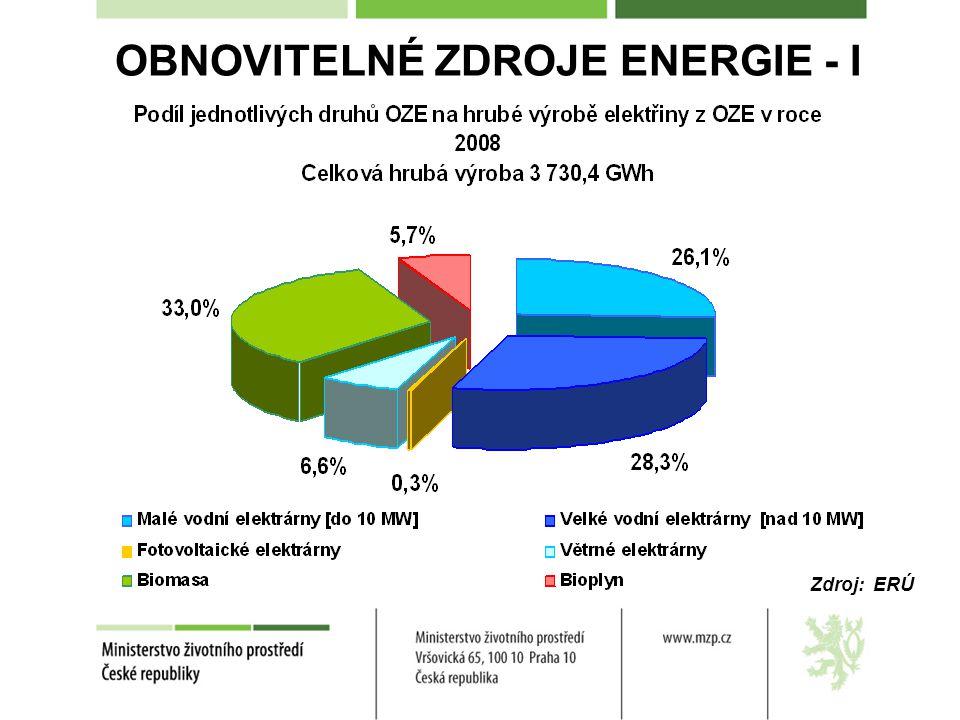 OBNOVITELNÉ ZDROJE ENERGIE - II Zdroj: ERÚ