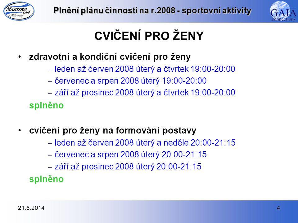 21.6.20145 Plnění plánu činnosti na r.2008 - sportovní aktivity •pilates pro začátečníky  září až prosinec 2008 neděle 19:00-20:00 a 20:00-21:00 splněno