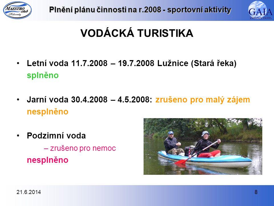 21.6.20149 Plnění plánu činnosti na r.2008 - sportovní aktivity VOLEJBAL •pravidelné tréninky  zimní sezóna 2007/2008 šestkový volejbal neděle 18:00-21:00 v Kolovratech  letní sezóna 2008 beach-volejbal v Kolovratech 3.6.