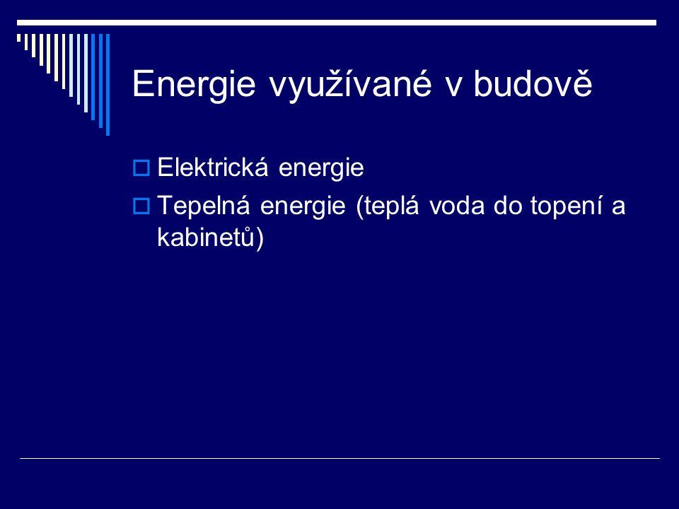 Energie využívané v budově  Elektrická energie  Tepelná energie (teplá voda do topení a kabinetů)