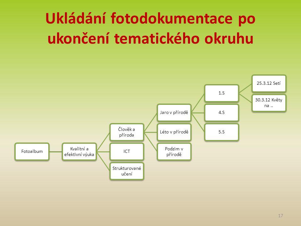 Ukládání fotodokumentace po ukončení tematického okruhu Fotoalbum Kvalitní a efektivní výuka Člověk a příroda Jaro v přírodě1.S25.3.12 Setí 30.3.12 Kv