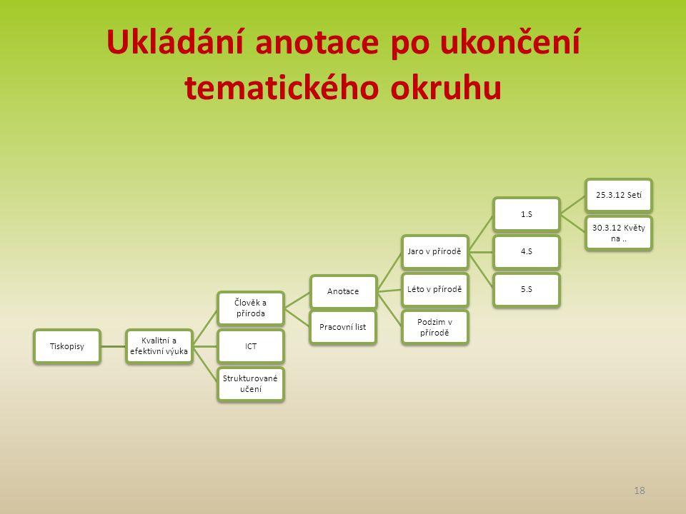 Ukládání anotace po ukončení tematického okruhu Tiskopisy Kvalitní a efektivní výuka Člověk a přírodaAnotaceJaro v přírodě1.S25.3.12 Setí 30.3.12 Květ