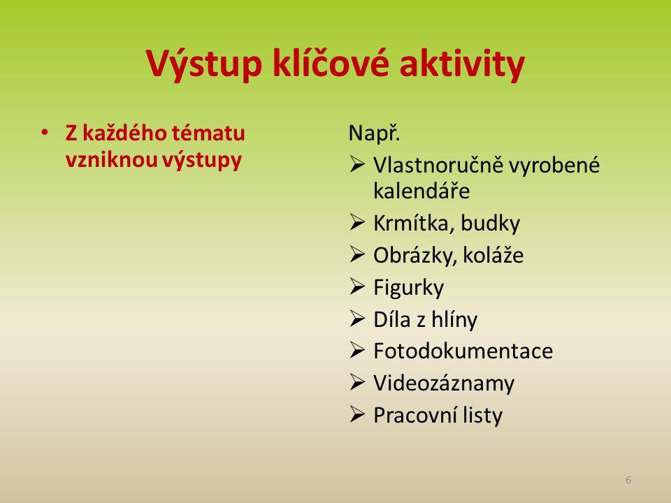 Výstup klíčové aktivity • Z každého tématu vzniknou výstupy Např.  Vlastnoručně vyrobené kalendáře  Krmítka, budky  Obrázky, koláže  Figurky  Díl