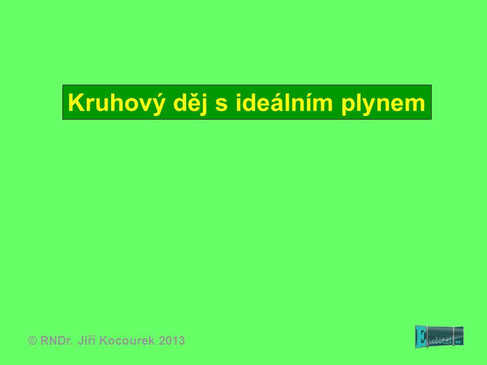 Kruhový děj s ideálním plynem © RNDr. Jiří Kocourek 2013
