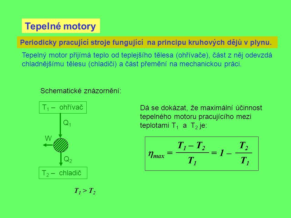 Tepelné motory Periodicky pracující stroje fungující na principu kruhových dějů v plynu. Tepelný motor přijímá teplo od teplejšího tělesa (ohřívače),