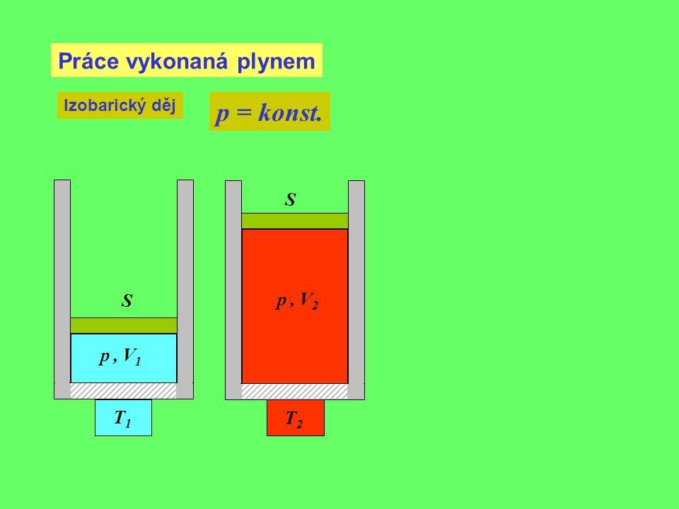 Práce vykonaná plynem Izobarický děj p = konst. p, V 1 T1T1 p, V 2 T2T2 ss S S