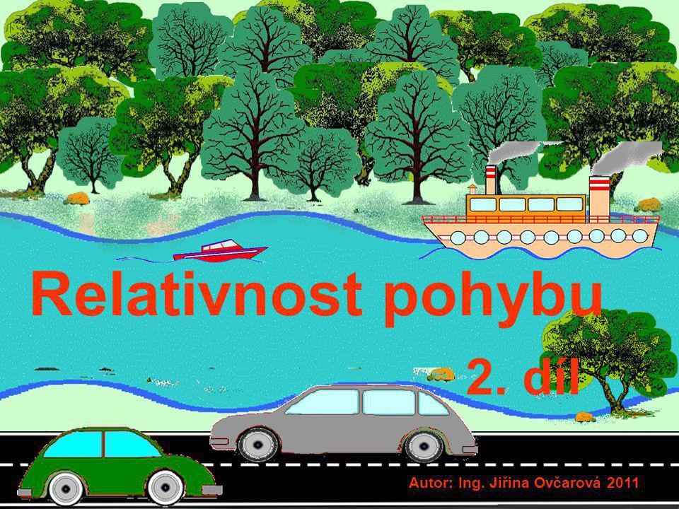 Autor: Ing. Jiřina Ovčarová 2011 Relativnost pohybu 2. díl