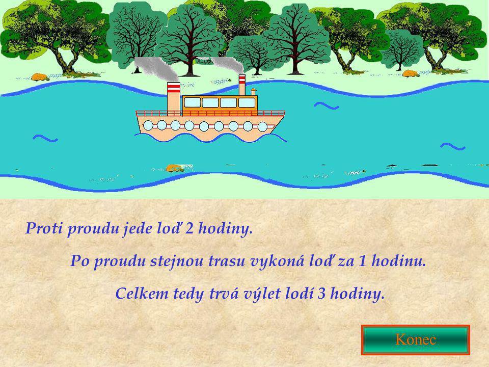 Konec Proti proudu jede loď 2 hodiny. Po proudu stejnou trasu vykoná loď za 1 hodinu. Celkem tedy trvá výlet lodí 3 hodiny.