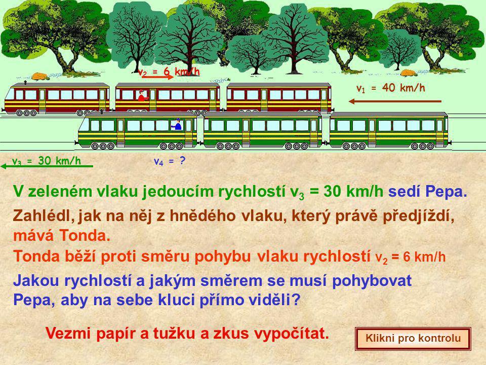 v 4 = ? v 2 = 6 km/h v 3 = 30 km/h v 1 = 40 km/h V zeleném vlaku jedoucím rychlostí v 3 = 30 km/h sedí Pepa. Tonda běží proti směru pohybu vlaku rychl