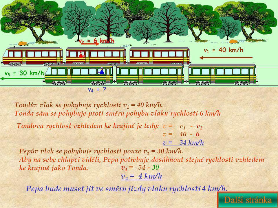 v 4 = ? v 2 = 6 km/h v 3 = 30 km/h v 1 = 40 km/h Tondův vlak se pohybuje rychlostí v 1 = 40 km/h. Tonda sám se pohybuje proti směru pohybu vlaku rychl