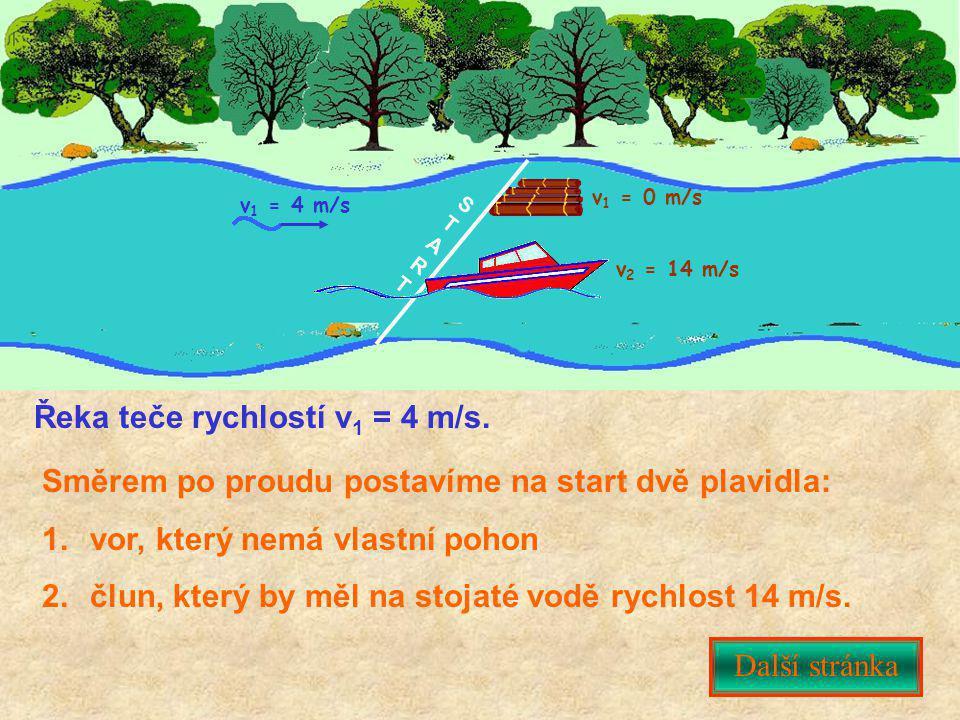 STARTSTART Řeka teče rychlostí v 1 = 4 m/s. v 1 = 4 m/s Směrem po proudu postavíme na start dvě plavidla: 1.vor, který nemá vlastní pohon 2.člun, kter
