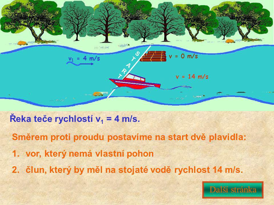 STARTSTART Další stránka Řeka teče rychlostí v 1 = 4 m/s. v 1 = 4 m/s Směrem proti proudu postavíme na start dvě plavidla: 1.vor, který nemá vlastní p