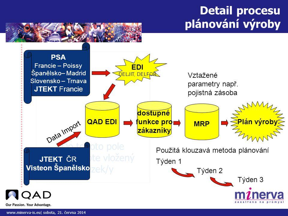 Do tohoto pole přizpůsobte vložený obrázek/y www.minerva-is.eu| sobota, 21. června 2014 Detail procesu plánování výroby PSA Francie – Poissy Španělsko
