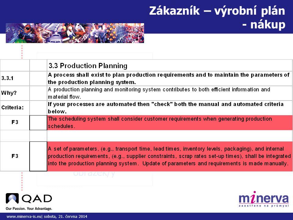 Do tohoto pole přizpůsobte vložený obrázek/y www.minerva-is.eu| sobota, 21. června 2014 Zákazník – výrobní plán - nákup