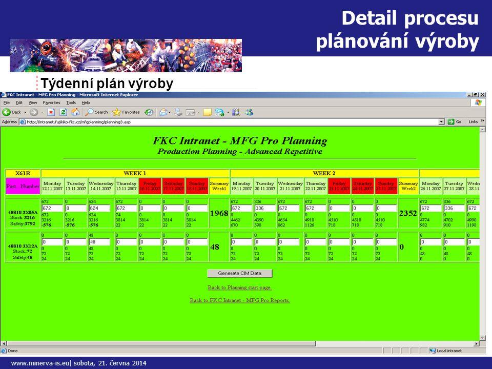 Do tohoto pole přizpůsobte vložený obrázek/y www.minerva-is.eu| sobota, 21. června 2014 Detail procesu plánování výroby Týdenní plán výroby