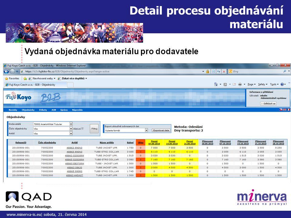 Do tohoto pole přizpůsobte vložený obrázek/y www.minerva-is.eu| sobota, 21. června 2014 Detail procesu objednávání materiálu Vydaná objednávka materiá