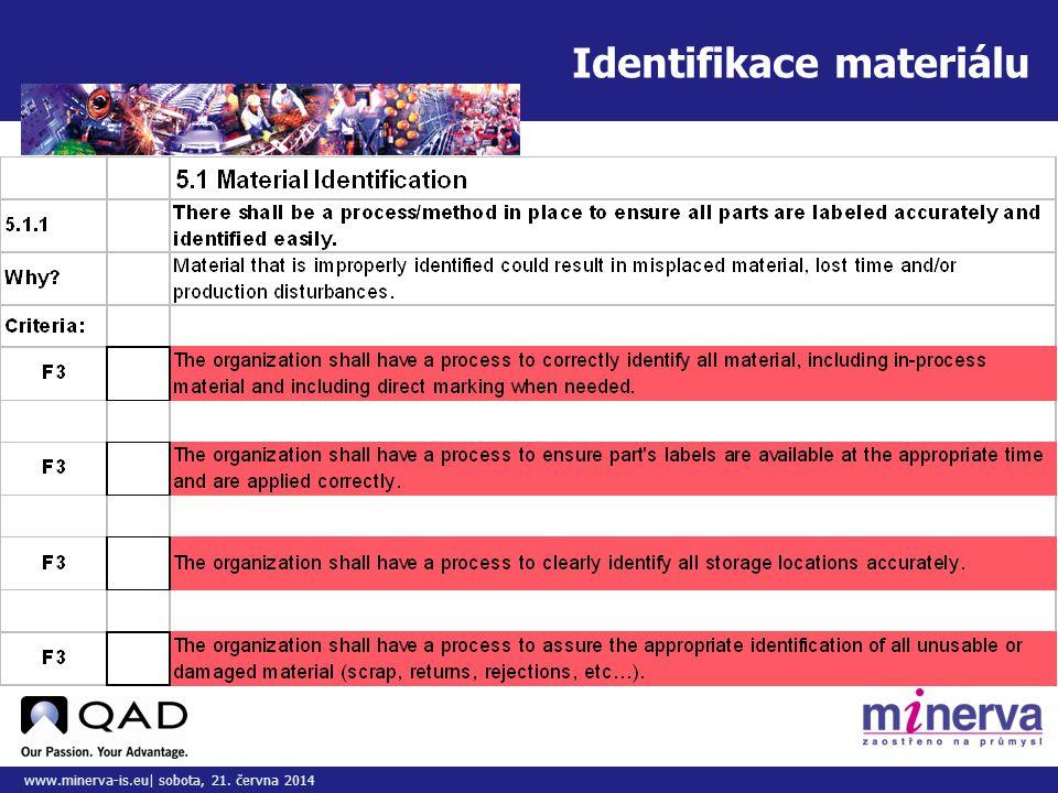 Do tohoto pole přizpůsobte vložený obrázek/y www.minerva-is.eu| sobota, 21. června 2014 Identifikace materiálu