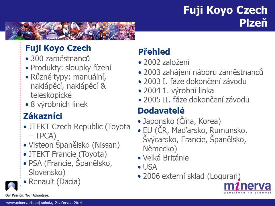 Do tohoto pole přizpůsobte vložený obrázek/y www.minerva-is.eu| sobota, 21. června 2014 Fuji Koyo Czech Plzeň Fuji Koyo Czech •300 zaměstnanců •Produk