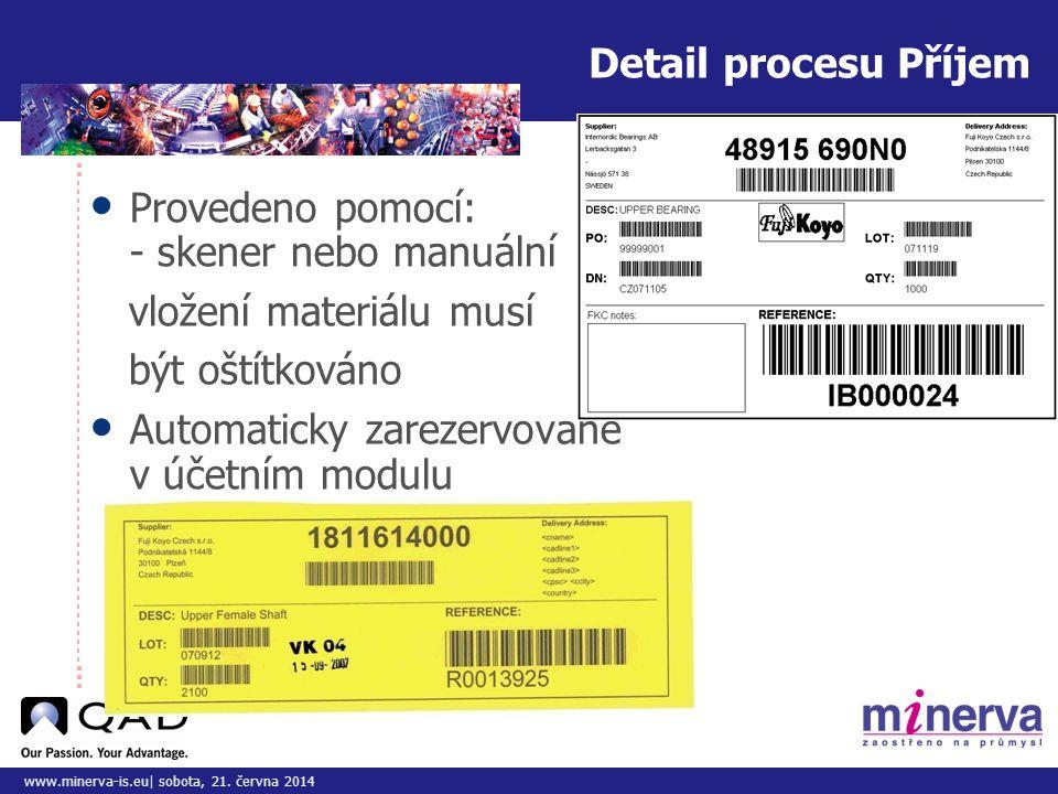 Do tohoto pole přizpůsobte vložený obrázek/y www.minerva-is.eu| sobota, 21. června 2014 Detail procesu Příjem • Provedeno pomocí: - skener nebo manuál
