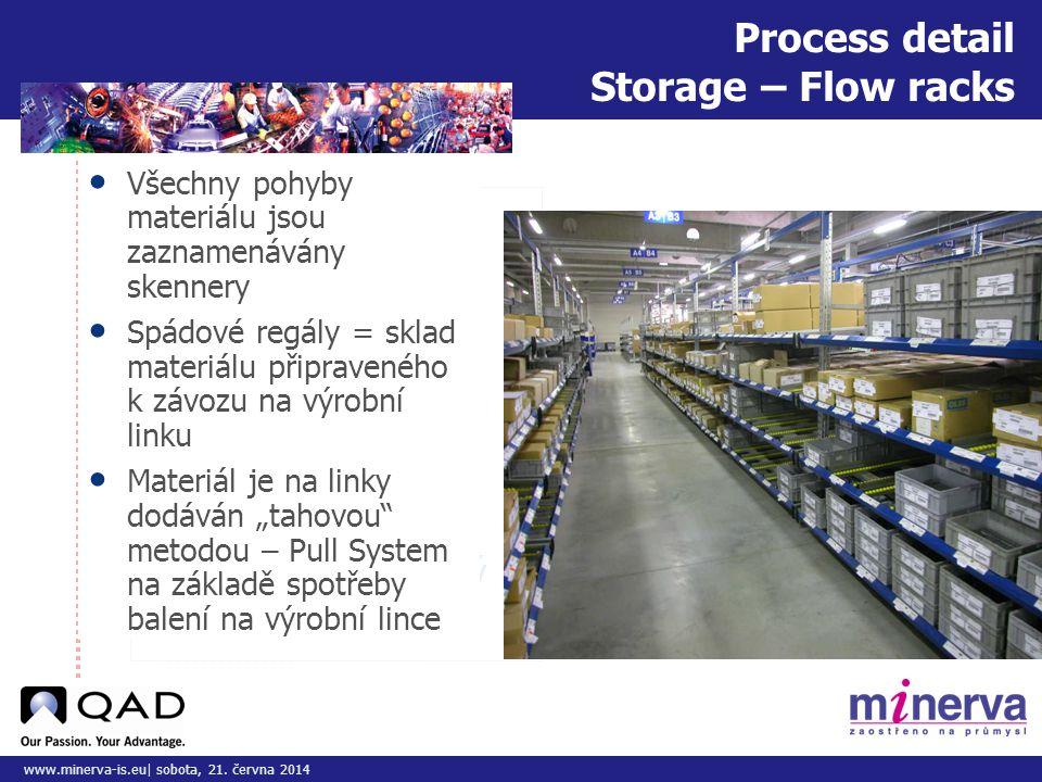 Do tohoto pole přizpůsobte vložený obrázek/y www.minerva-is.eu| sobota, 21. června 2014 Process detail Storage – Flow racks • Všechny pohyby materiálu
