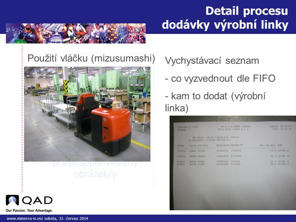 Do tohoto pole přizpůsobte vložený obrázek/y www.minerva-is.eu| sobota, 21. června 2014 Detail procesu dodávky výrobní linky Použití vláčku (mizusumas