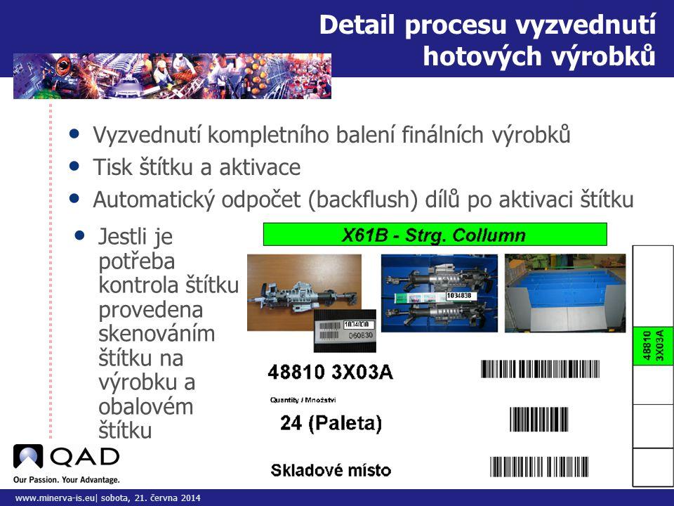 Do tohoto pole přizpůsobte vložený obrázek/y www.minerva-is.eu| sobota, 21. června 2014 Detail procesu vyzvednutí hotových výrobků • Vyzvednutí komple
