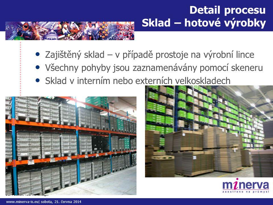 Do tohoto pole přizpůsobte vložený obrázek/y www.minerva-is.eu| sobota, 21. června 2014 Detail procesu Sklad – hotové výrobky • Zajištěný sklad – v př