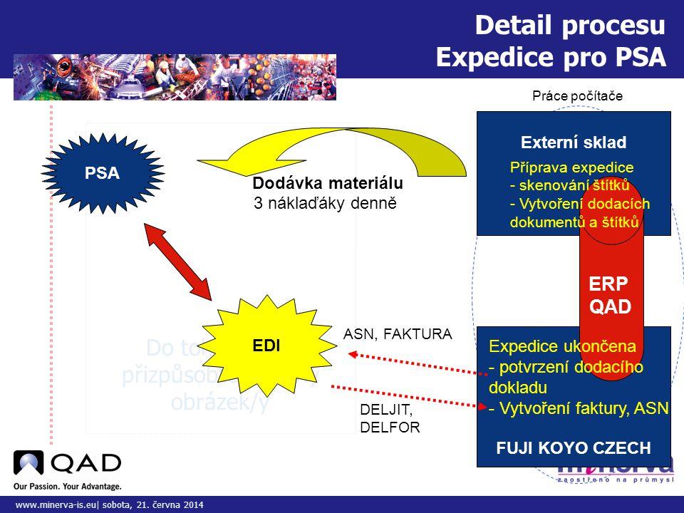 Do tohoto pole přizpůsobte vložený obrázek/y www.minerva-is.eu| sobota, 21. června 2014 Detail procesu Expedice pro PSA PSA EDI Externí sklad FUJI KOY