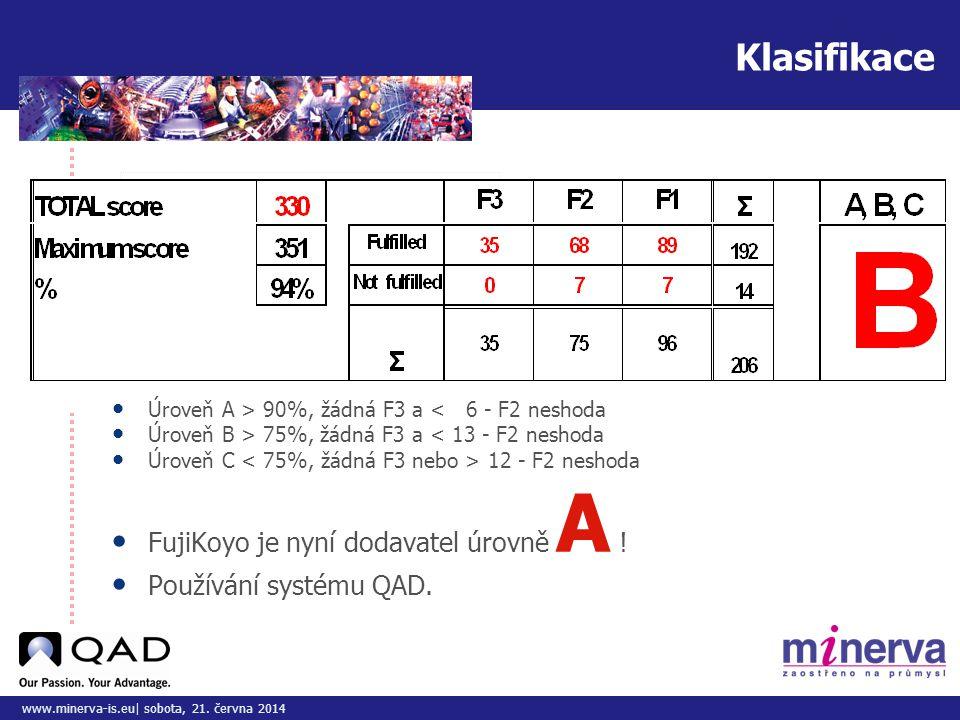 Do tohoto pole přizpůsobte vložený obrázek/y www.minerva-is.eu| sobota, 21. června 2014 Klasifikace • Úroveň A > 90%, žádná F3 a < 6 - F2 neshoda • Úr